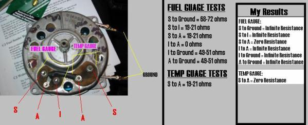 jeep cj7 fuel gauge wiring wiring diagram show  jeep cj fuel gauge wiring wiring diagram name 1980 jeep cj7 fuel gauge wiring jeep cj7 fuel gauge wiring
